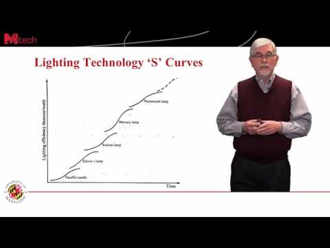 "2   2   How Technology ""S"" Curves Reveal Innovation Opportunity 9 08"