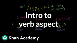 Introduction to verb aspect | The parts of speech | Grammar | Khan Academy