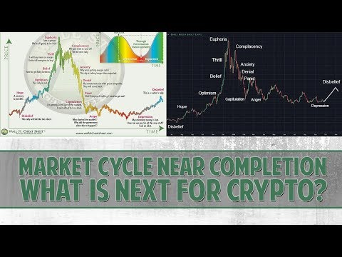 Market Cycle Near Completion - What's Next For Crypto?