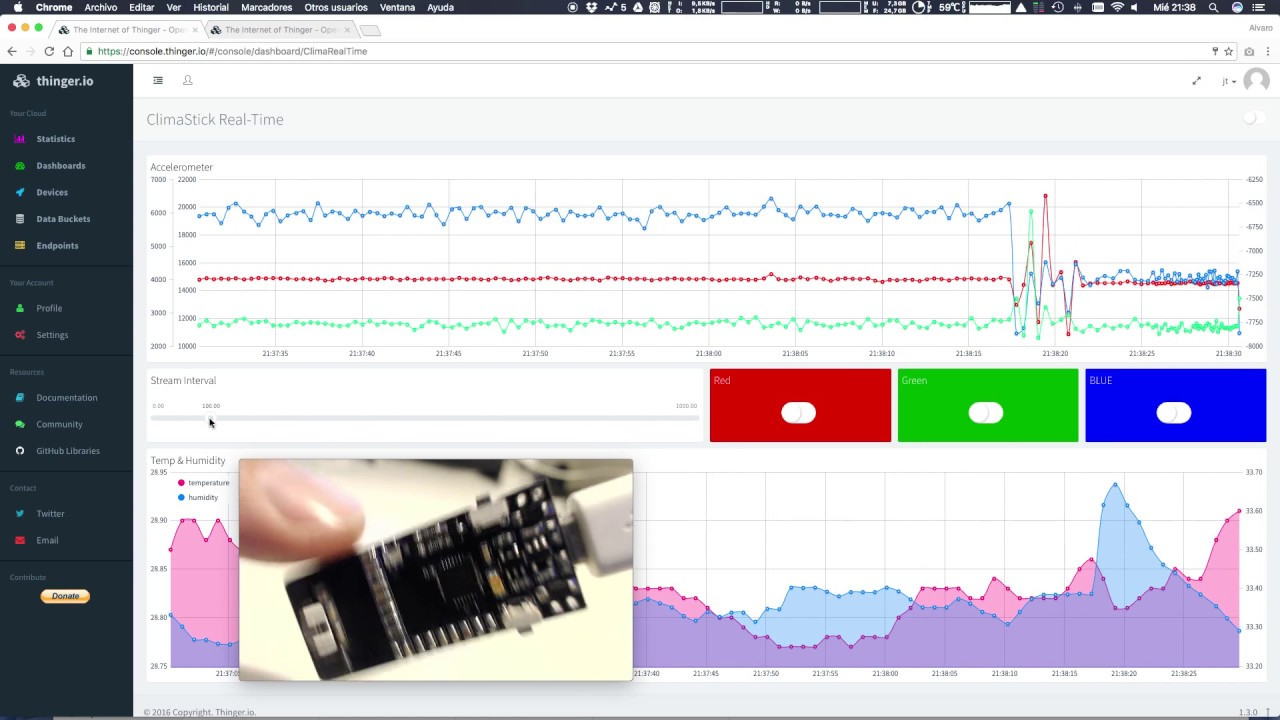 Real Time IoT Dashboards with CMStick and Thinger io
