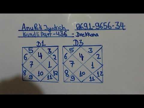 D3 Chart Drekkana Kundli Part 436