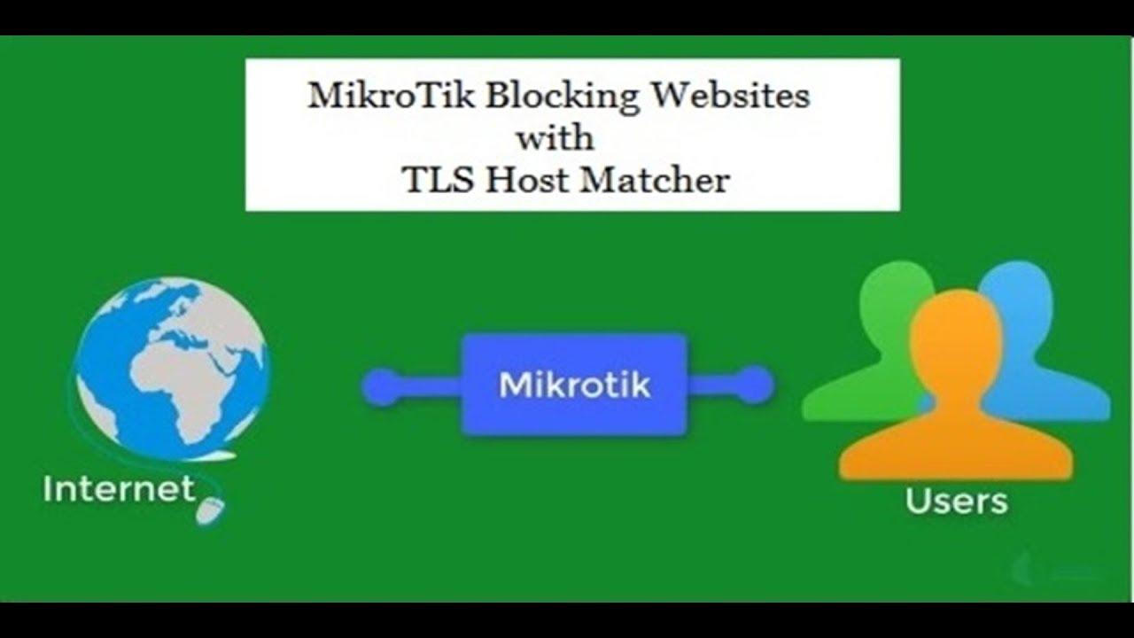 Mikrotik Blocking Websites With Tls Host Firewall Matcher