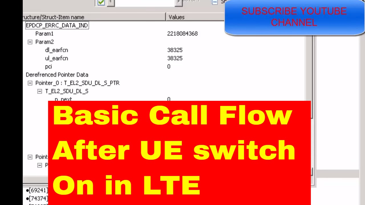 Basic LTE call flow after UE switch on in LTE