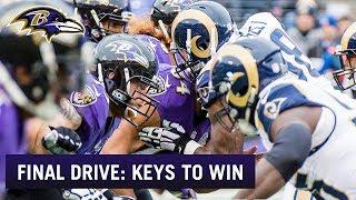 Final Drive: Keys to Beating the Rams on Monday Night Football | Baltimore Ravens