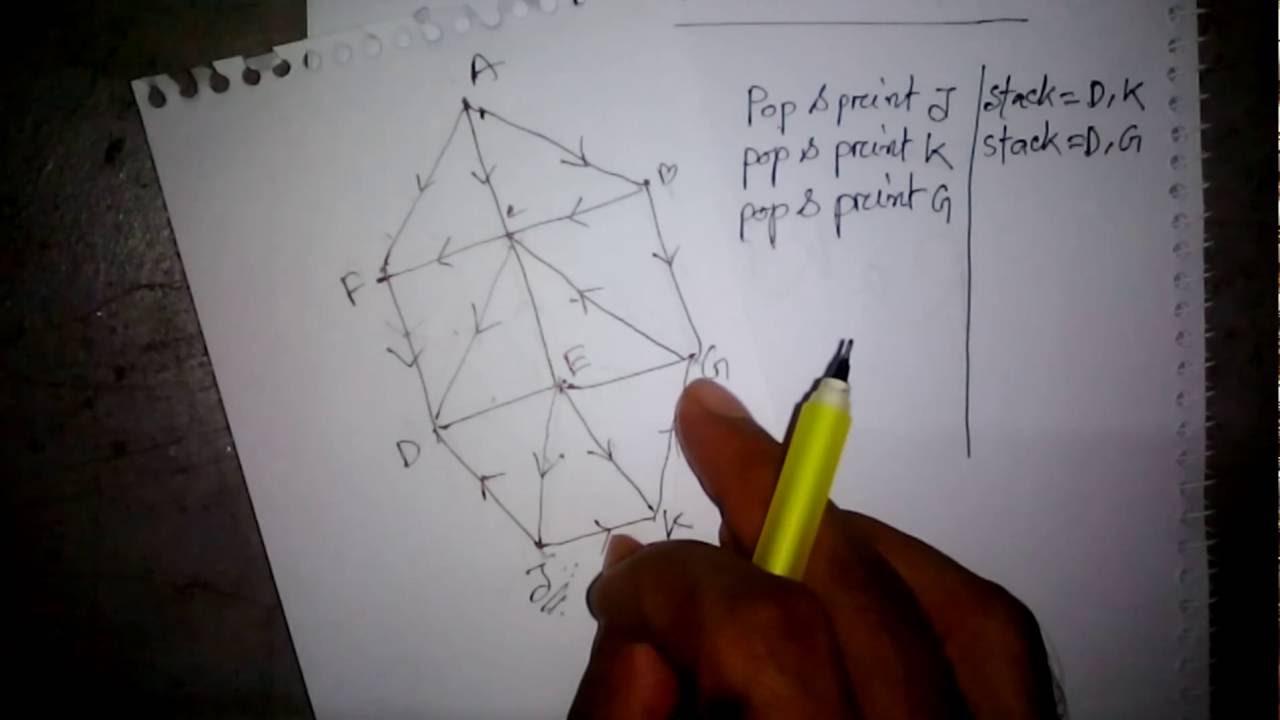 Implementation Of Line Drawing Algorithm : Dfs algorithm simulation in bangla youtube