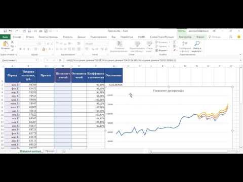 Вопрос: Как сделать анализ тенденций в Excel?