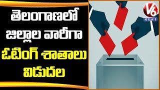 District Wise Polling Percentage In Telangana Municipal Elections 2020  Telugu News