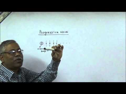 IIT- JEE Physics Lecture on Mechanical waves by Subhasish Pathak