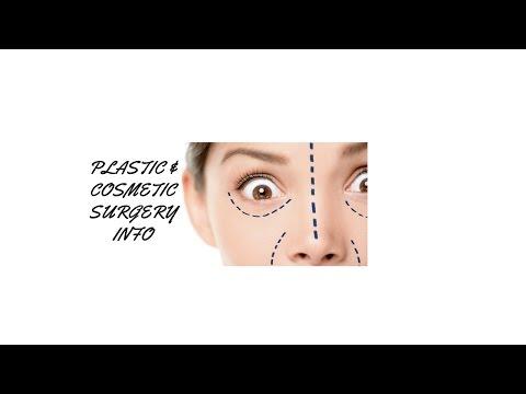 Plastic Surgery Atlanta | Cosmetic Surgery Atlanta