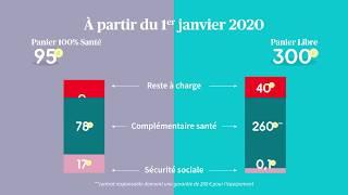 #4 La réforme 100% Santé : 6,7 millions de Français renoncent aux lunettes | AXA