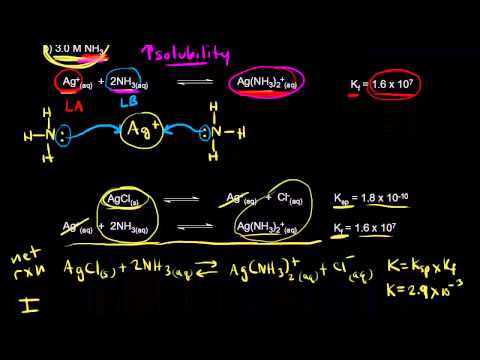 Solubility and complex ion formation | Chemistry | Khan Academy