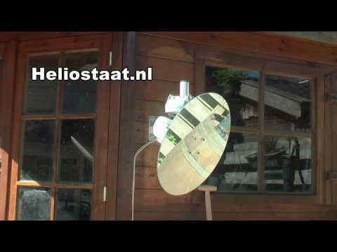 Solar tracking,Heliostat
