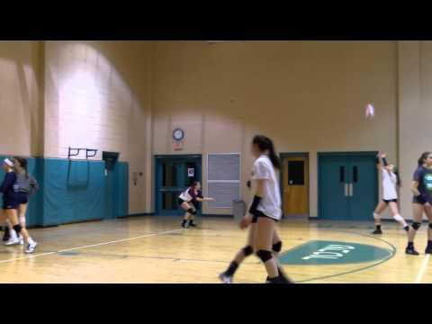 4 Corners ball Control