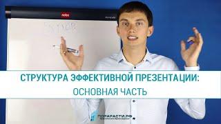 Структура эффективной презентации: основная часть