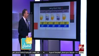 'الأرصاد': استمرار الطقس المائل للحرارة على القاهرة والشديد على الصعيد