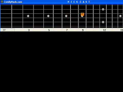 Sweet Dreams Eurythmics Basic Guitar Lesson Fingerstyle Solo Chord ...