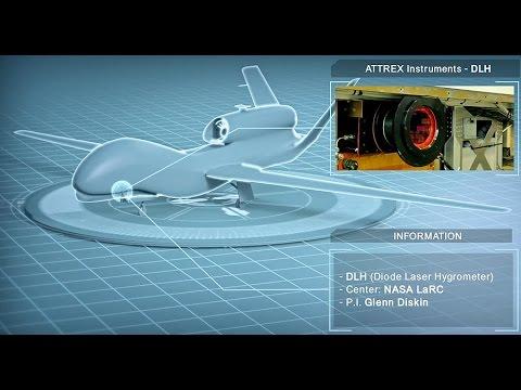 Diode Laser Hygrometer (DLH)
