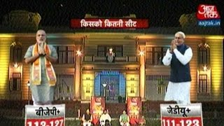 bihar-exit-polls-results-out-panel-predicts-victory
