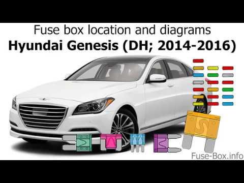 Fuse Box Location And Diagrams Hyundai Genesis Dh 2014 2016