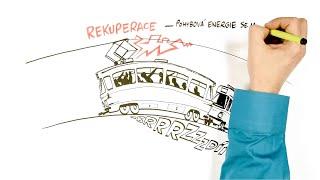 NEZkreslená věda III: Jak funguje elektromotor