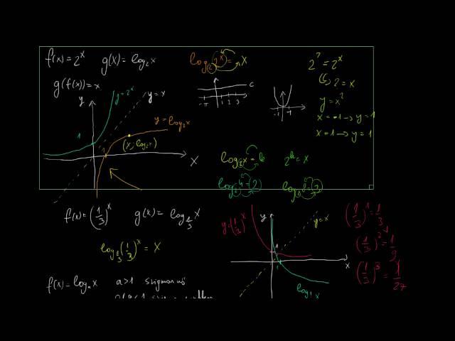 A logaritmusfüggvényről bővebben 2