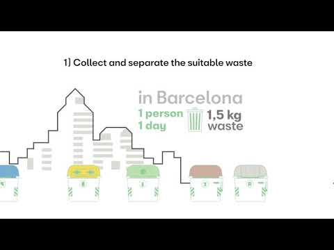 SEAT Launches a Project to Turn Organic Waste Into Biofuel