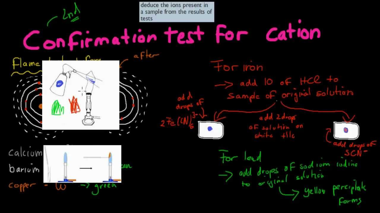 how to find cations and an