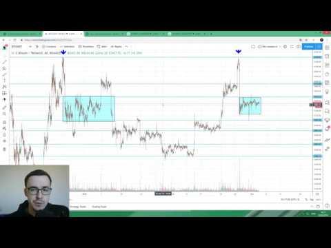 Прогноз цены на Биткоин, BNB, IOTA (3 марта)