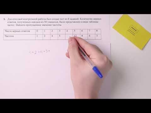 1. Алгебра, 7 класс, СОР 1 за III четверть