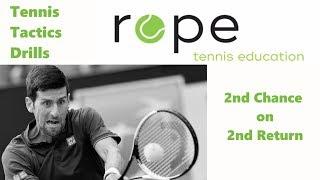 Tennis Tactics Drills - Serve & Return  - 2nd Chance on 2nd Return