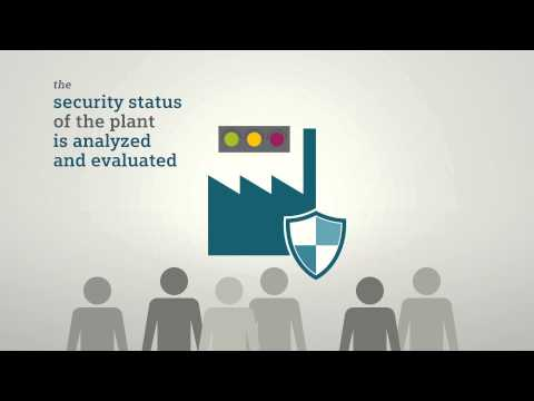 Plant Security within Industrial Security