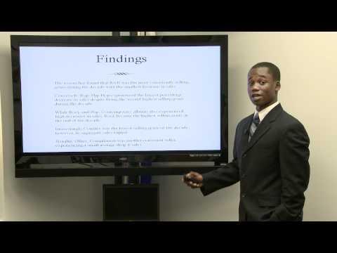 Christopher Holiman: Undergraduate Thesis Presentation