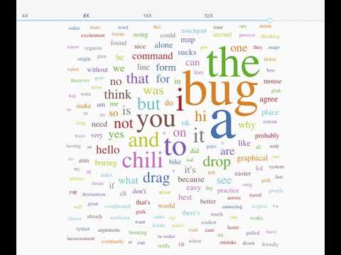 Simple word cloud dashboard based on chat