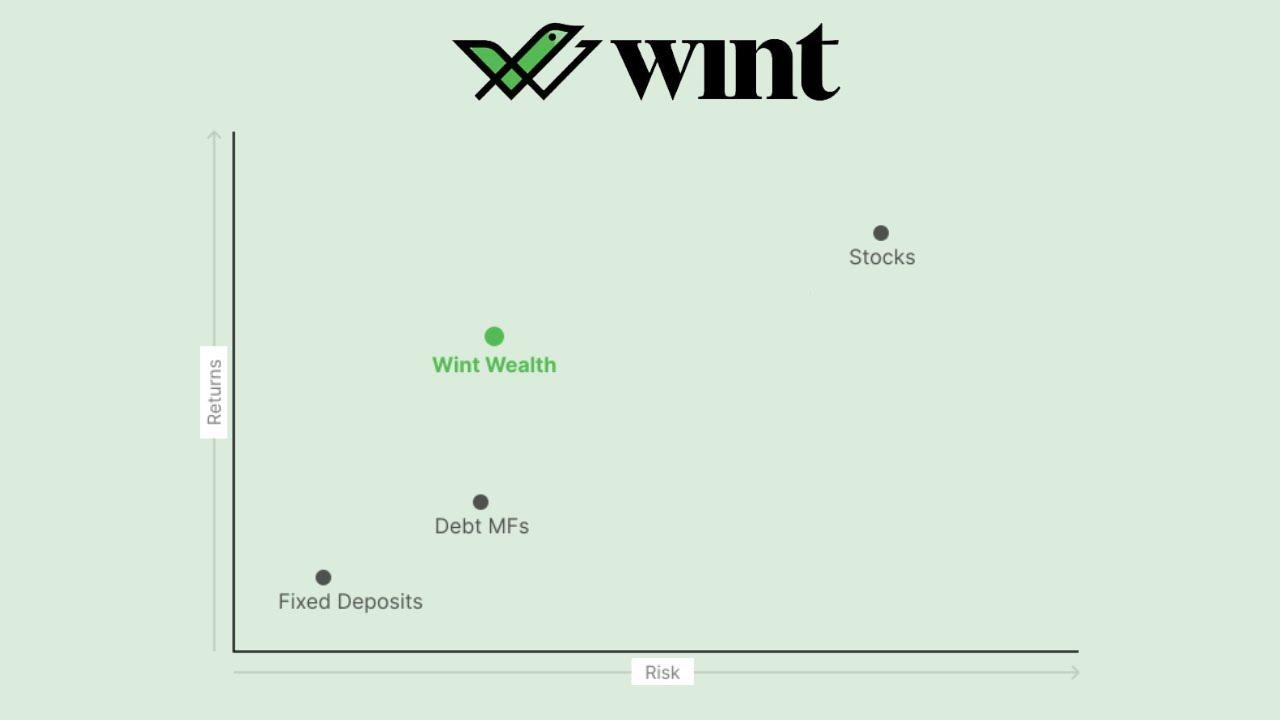 Download Understanding Wint Wealth
