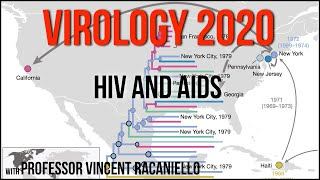 Virology Lectures 2020 #24: Hiv And Aids