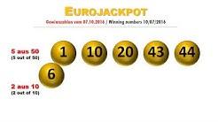 Eurojackpot Gewinnzahlen Ziehung Freitag 7.10.2016 - Jackpot geknackt?