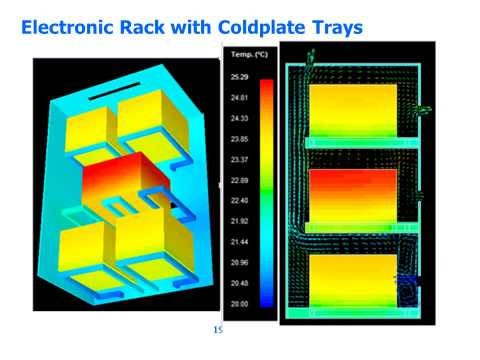 Modeling And Simulation Of Electronics Thermal Management Systems In Aerospace