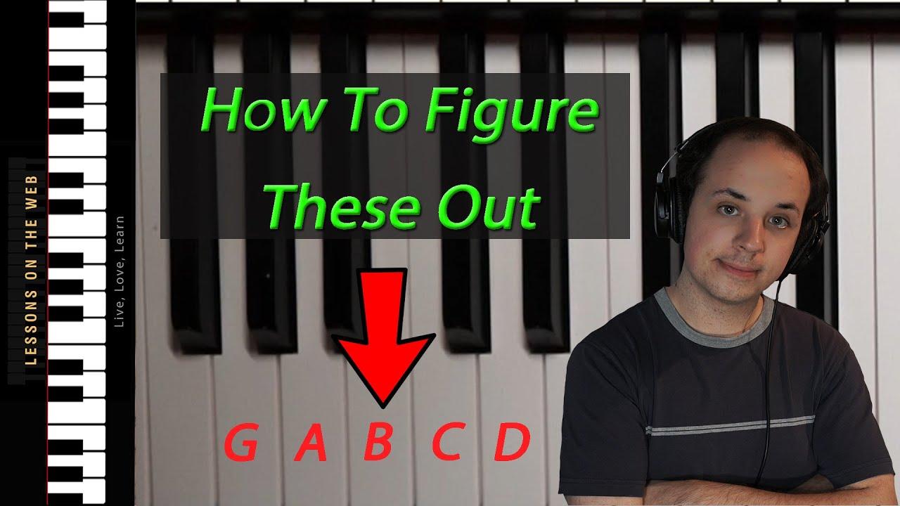 Piano Keyboard Layout And Key Names