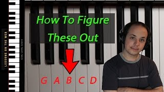 Learn to Play Piano Lesson 3 - Playing Notes on Piano - Piano Lessons for Beginners