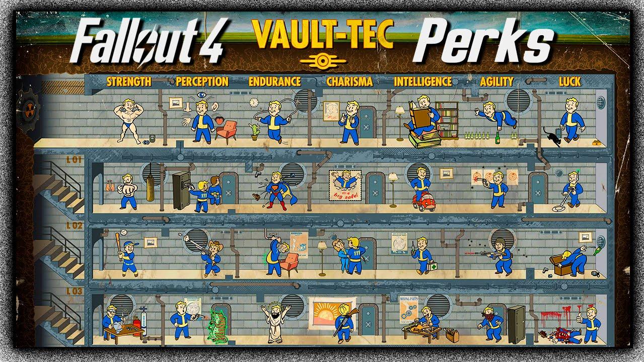 Mini Rehber: Fallout 4'te cephane bulmanın 4 basit yolu