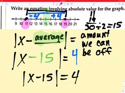 absolute value inequalities problems