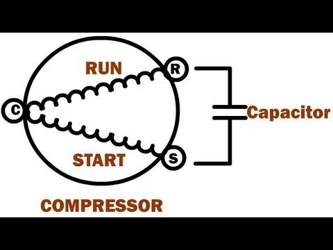 Ac Fan Motor Capacitor Wiring Diagram Ac Blowing Hot Air How To Troubleshoot Hvac Compressor