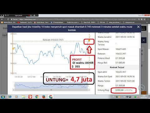 Will you bet on binary options 247