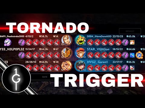 Vainglory Almost All Tornado Trigger Gameplay In The Fold! Update 3.0 | Item War
