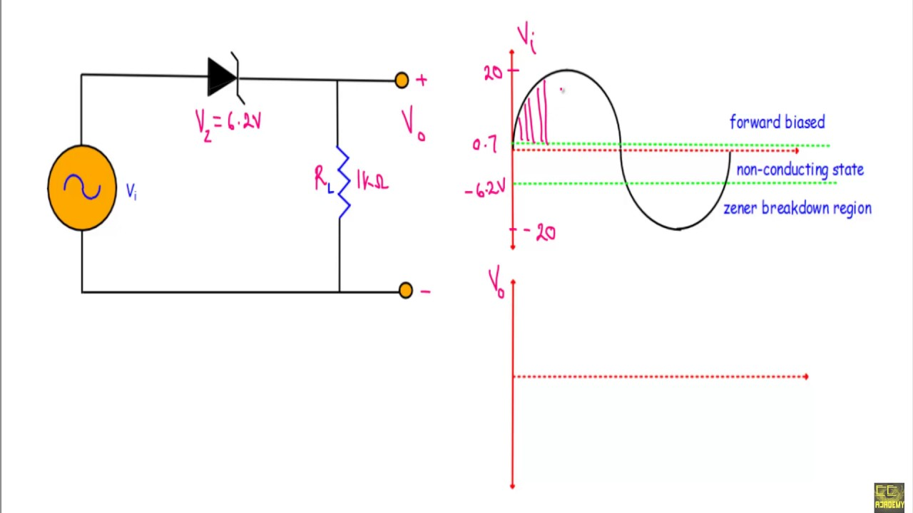 Zener Diode Clipper Circuit Example 3 With Simulation Youtube Diagram