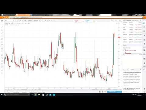 Live Trading sur EUR/USD avec la publication de l'indicateur CPI US - 11/08/2017