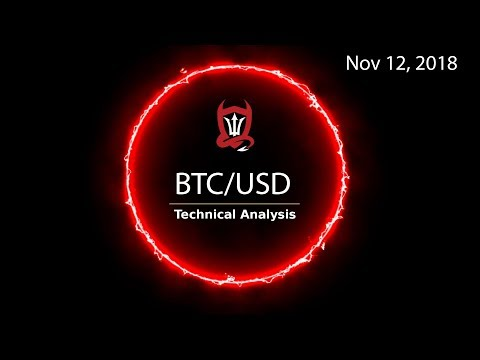 Bitcoin Technical Analysis (BTC/USD) : Until it Fails...  [11.12.2018]