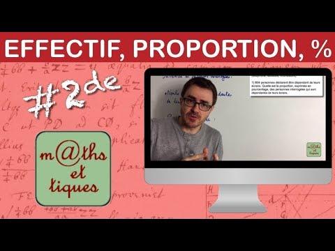 Exploiter la relation entre effectif et proportion (%) - Seconde