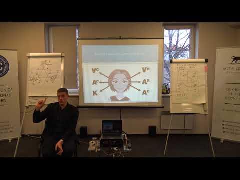 1. Как читать мышление по глазам. НЛП техника.