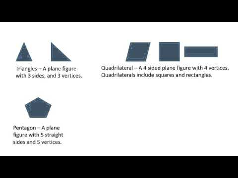 2nd  Grade Math Common Core Geometry Standard 2GA1